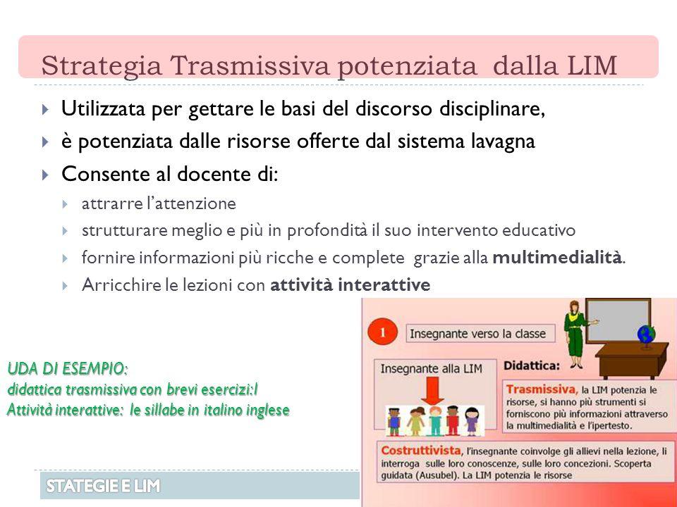 Strategia Trasmissiva potenziata dalla LIM