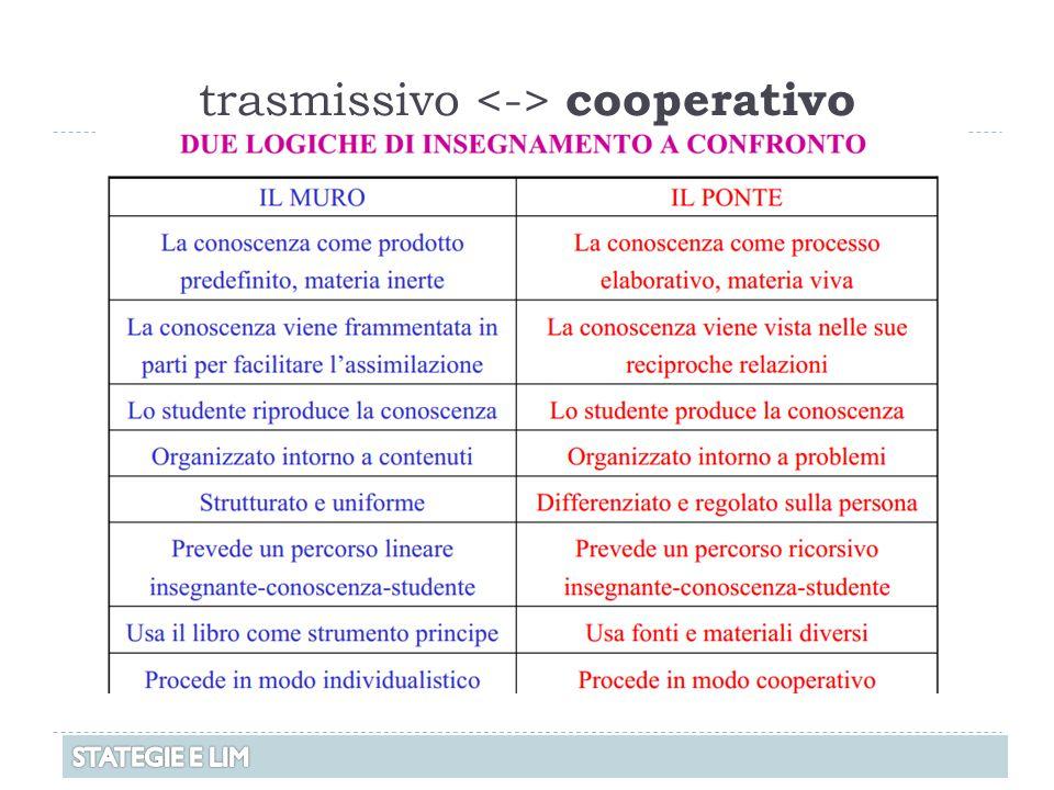 trasmissivo <-> cooperativo