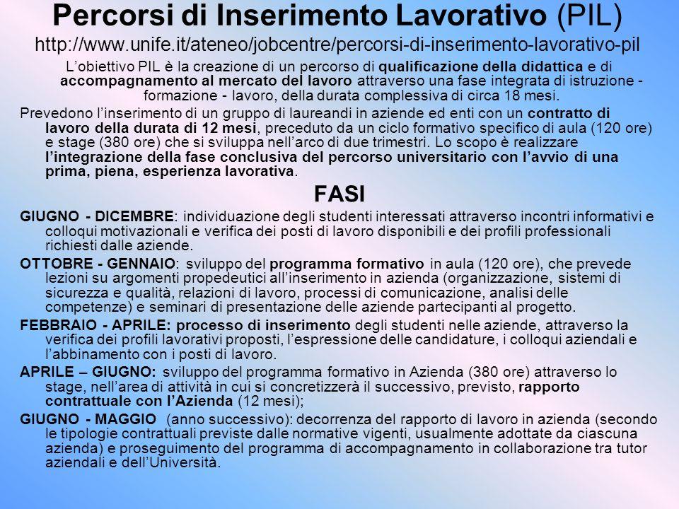 Percorsi di Inserimento Lavorativo (PIL) http://www. unife