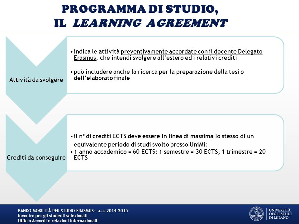PROGRAMMA DI STUDIO, IL LEARNING AGREEMENT