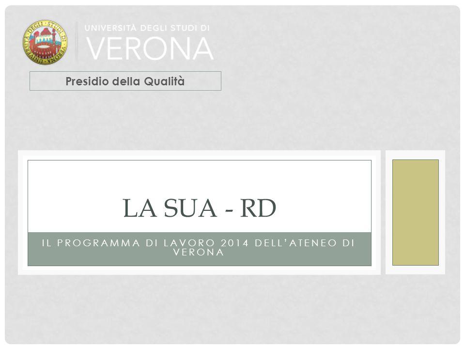 Il programma di lavoro 2014 dell'Ateneo di Verona