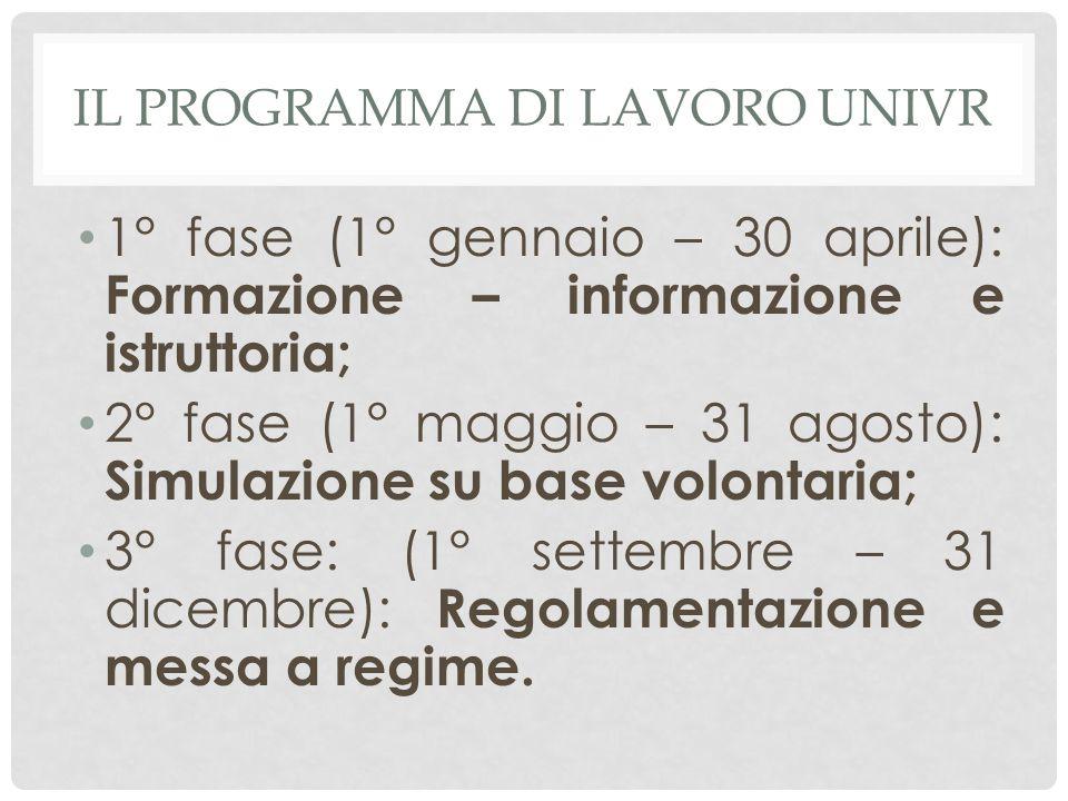Il programma di lavoro UNIVR