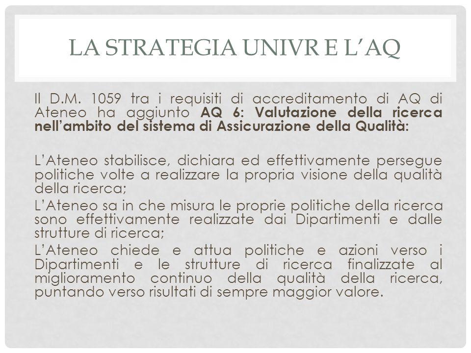 LA STRATEGIA UNIVR E L'AQ