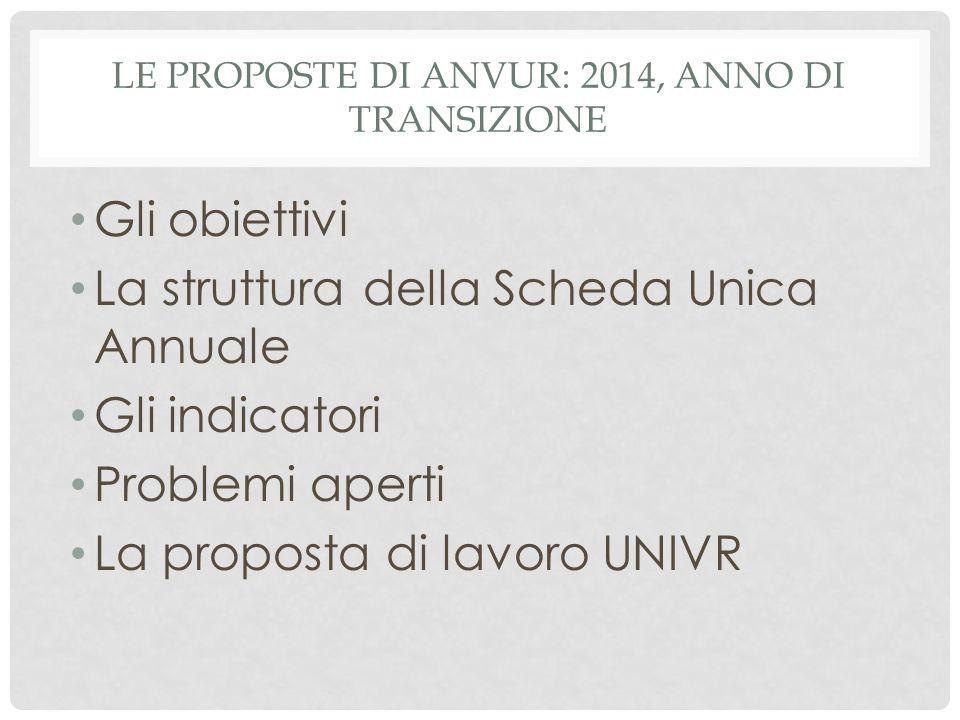 Le proposte di Anvur: 2014, anno di transizione