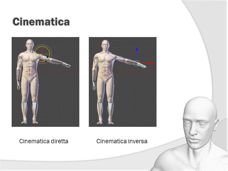 Cinematica Cinematica diretta Cinematica inversa