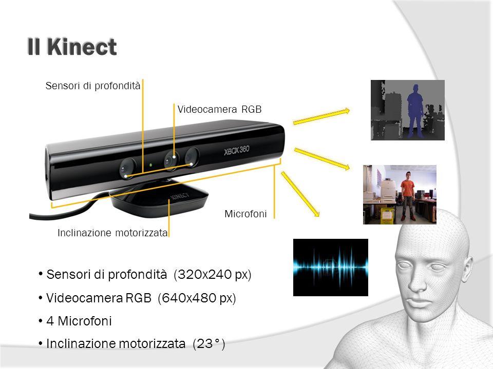 Il Kinect Sensori di profondità (320x240 px)
