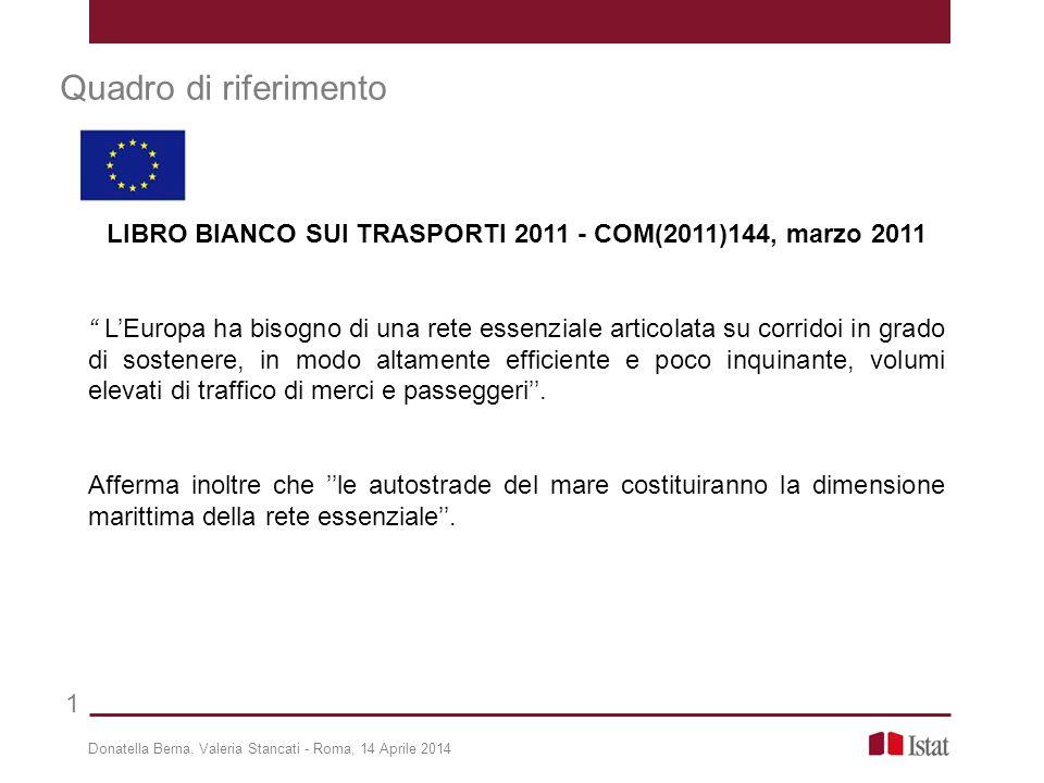 LIBRO BIANCO SUI TRASPORTI 2011 - COM(2011)144, marzo 2011
