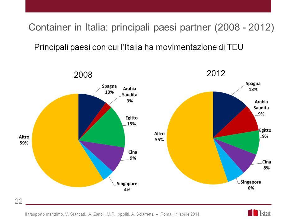 Container in Italia: principali paesi partner (2008 - 2012)