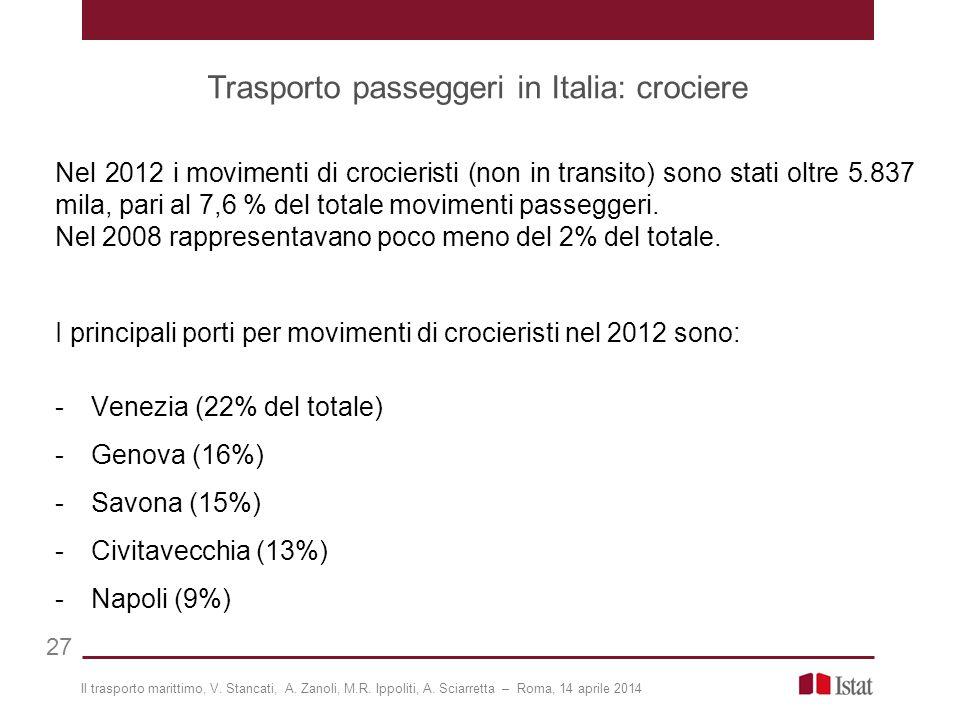 Trasporto passeggeri in Italia: crociere