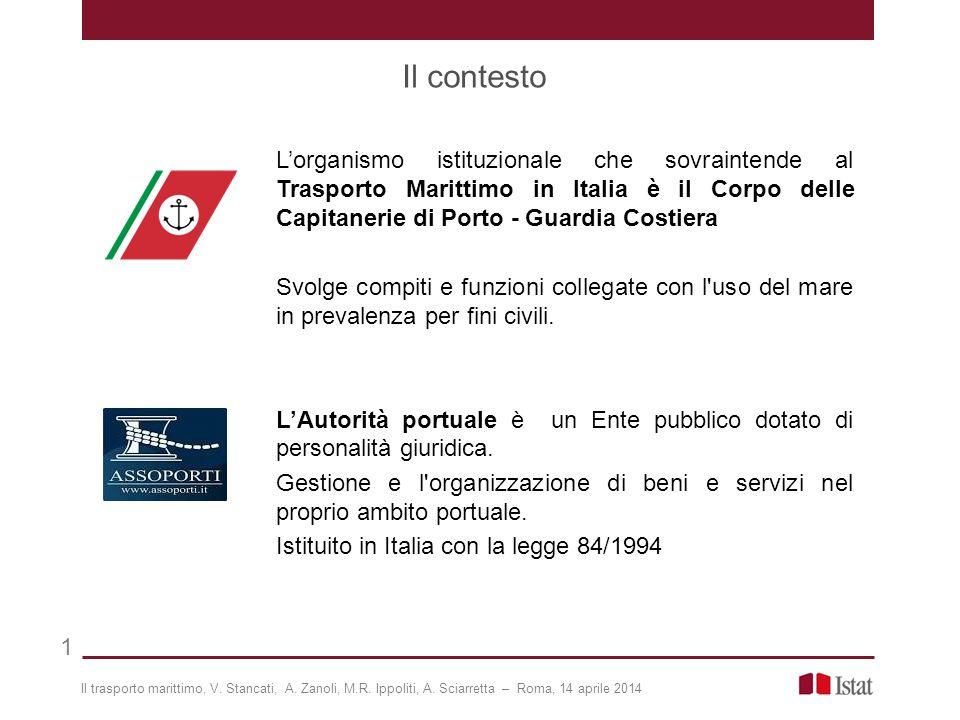 Il contesto L'organismo istituzionale che sovraintende al Trasporto Marittimo in Italia è il Corpo delle Capitanerie di Porto - Guardia Costiera.