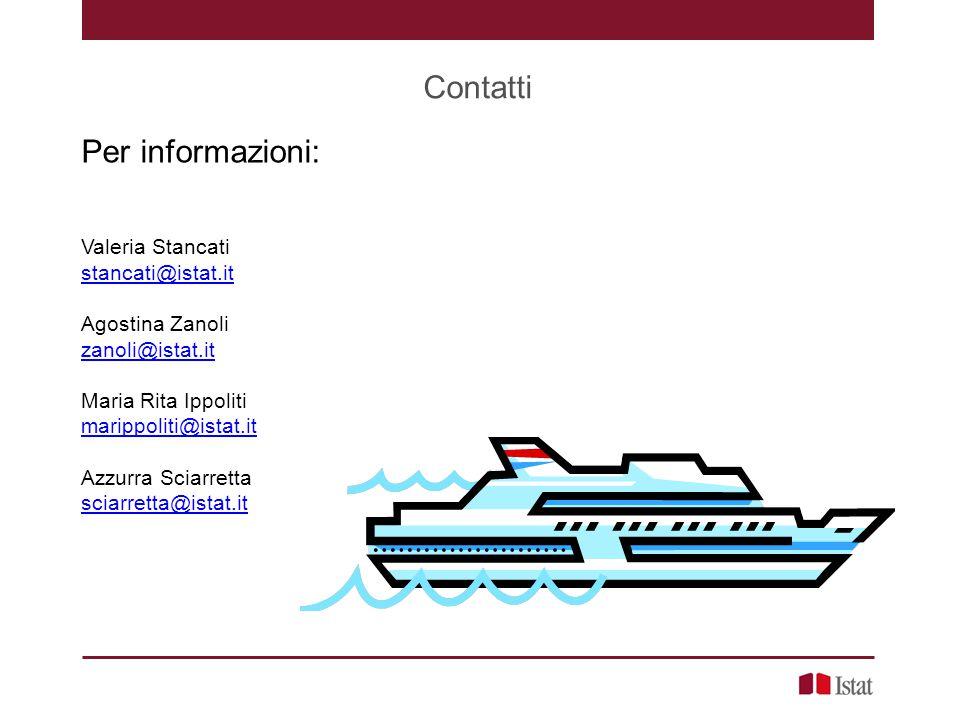 Contatti Per informazioni: Valeria Stancati stancati@istat.it