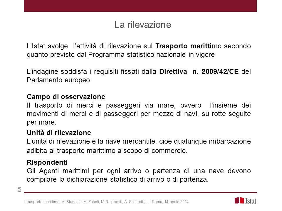 La rilevazione L'Istat svolge l'attività di rilevazione sul Trasporto marittimo secondo quanto previsto dal Programma statistico nazionale in vigore.