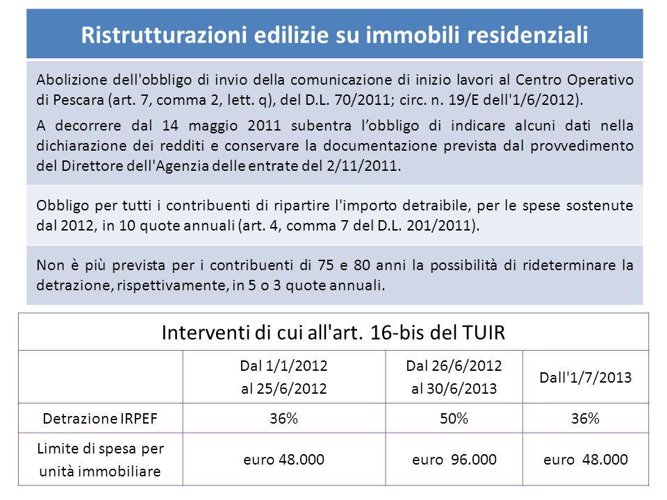 Ristrutturazioni edilizie su immobili residenziali