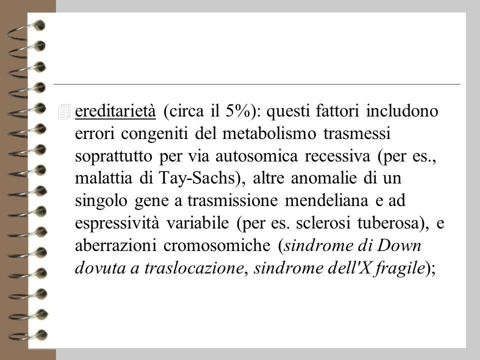 ereditarietà (circa il 5%): questi fattori includono errori congeniti del metabolismo trasmessi soprattutto per via autosomica recessiva (per es., malattia di Tay-Sachs), altre anomalie di un singolo gene a trasmissione mendeliana e ad espressività variabile (per es.