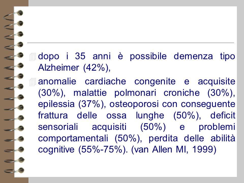 dopo i 35 anni è possibile demenza tipo Alzheimer (42%),