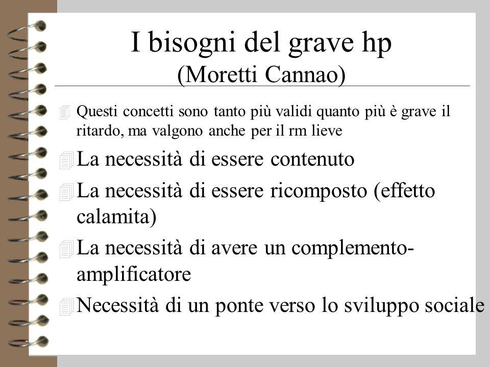 I bisogni del grave hp (Moretti Cannao)