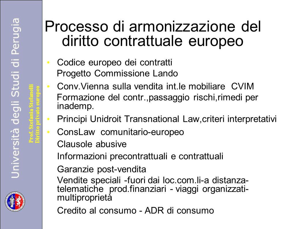 Processo di armonizzazione del diritto contrattuale europeo