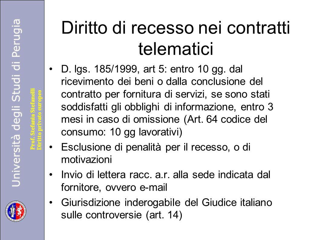 Diritto di recesso nei contratti telematici