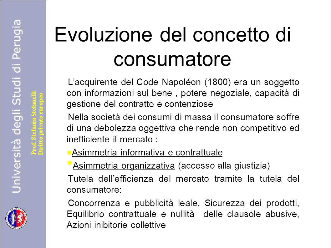 Evoluzione del concetto di consumatore
