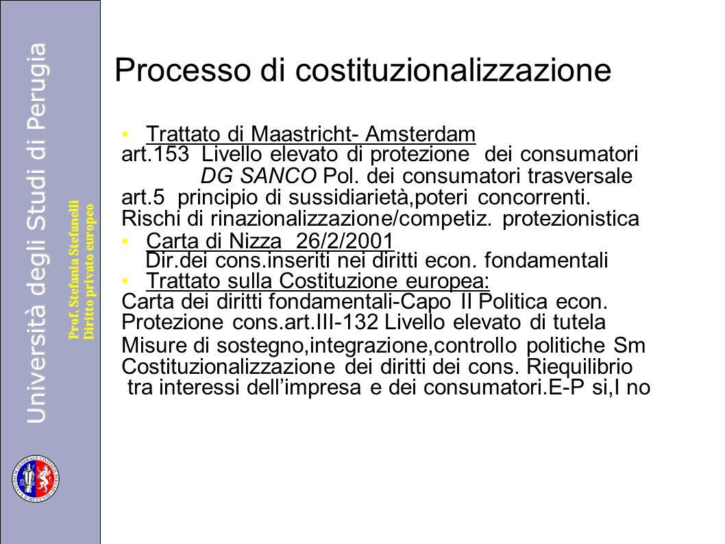 Processo di costituzionalizzazione