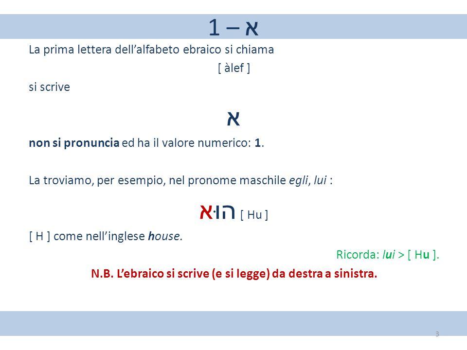 N.B. L'ebraico si scrive (e si legge) da destra a sinistra.