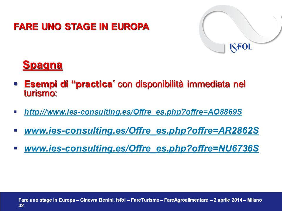 Spagna Fare uno stage in europa