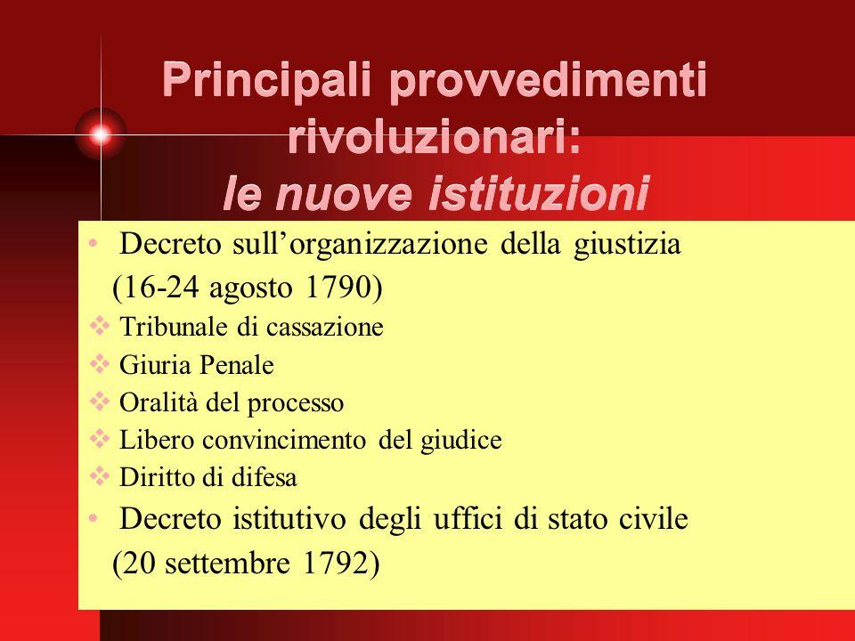 Principali provvedimenti rivoluzionari: le nuove istituzioni