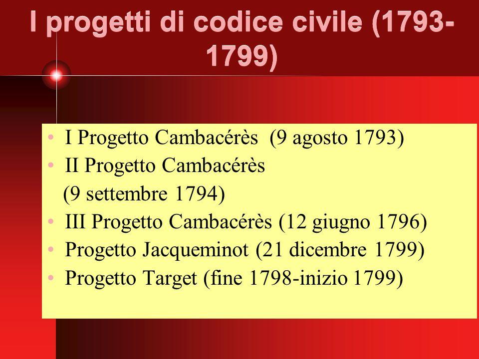 I progetti di codice civile (1793-1799)
