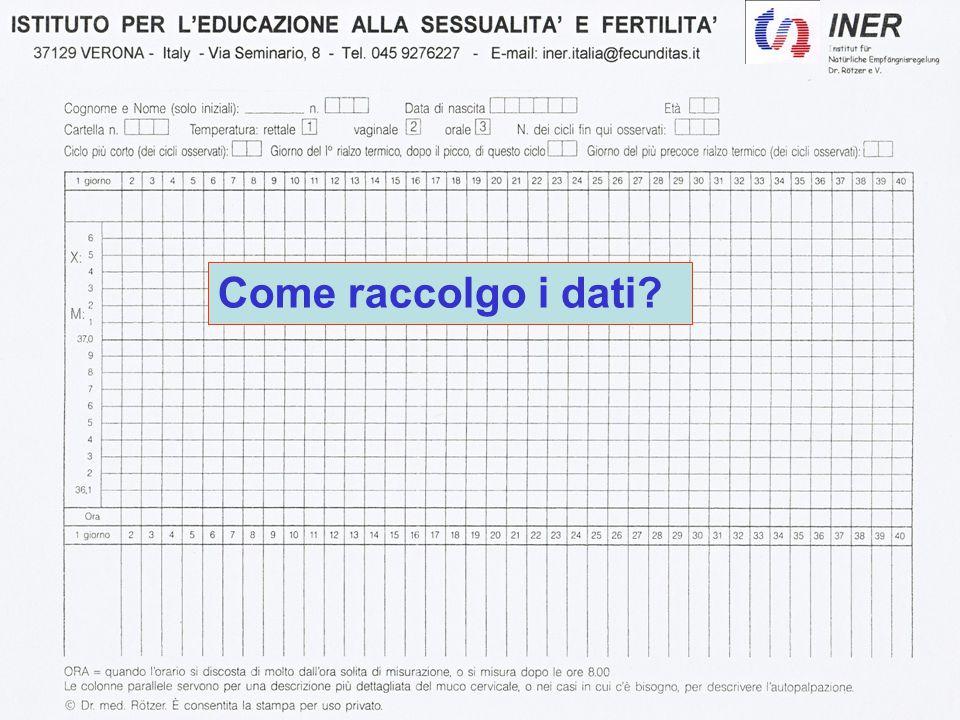 Come raccolgo i dati