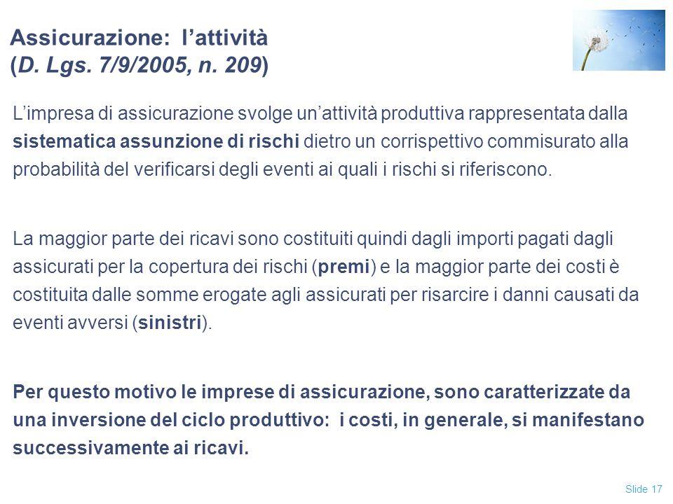 Assicurazione: l'attività (D. Lgs. 7/9/2005, n. 209)