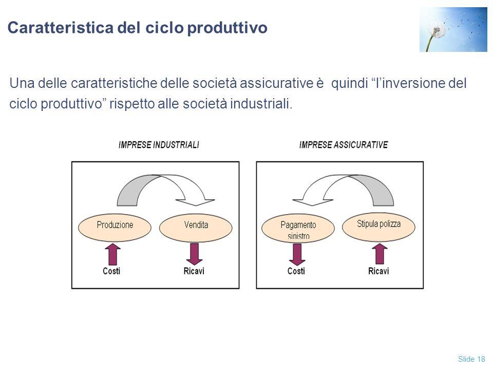 Caratteristica del ciclo produttivo