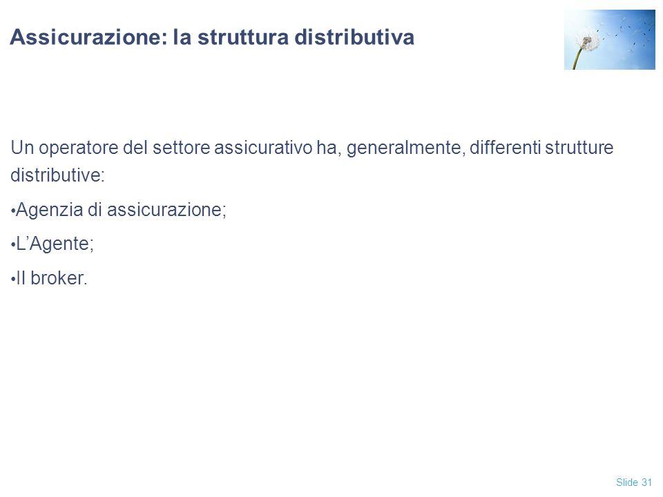 Assicurazione: la struttura distributiva