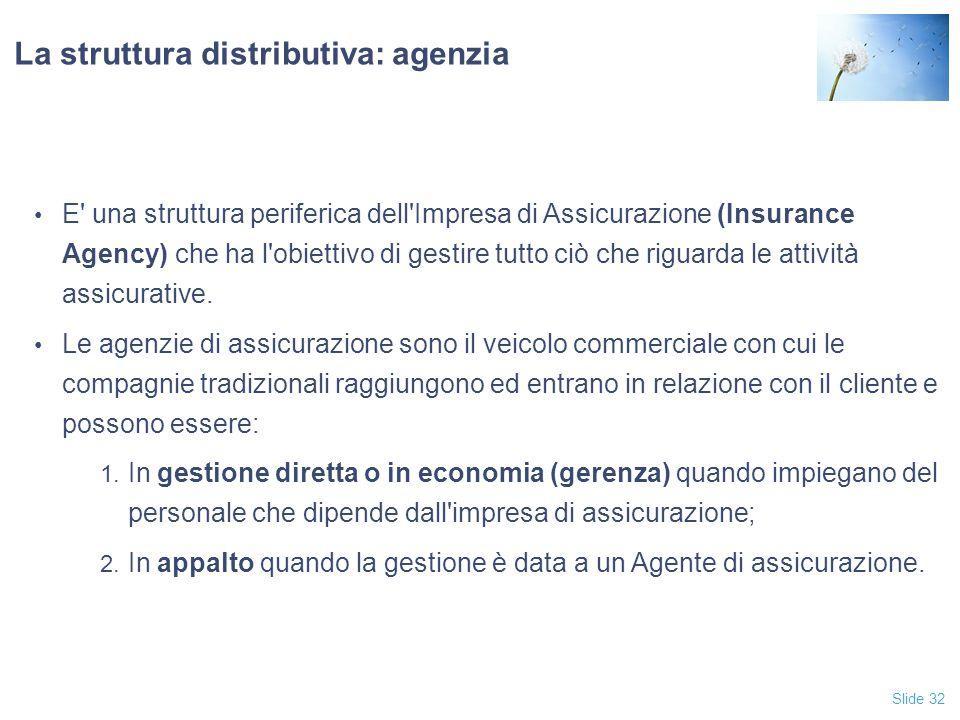 La struttura distributiva: agenzia