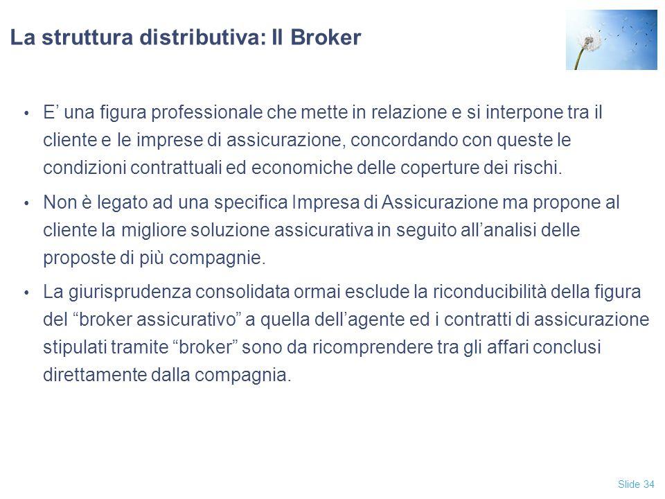 La struttura distributiva: Il Broker
