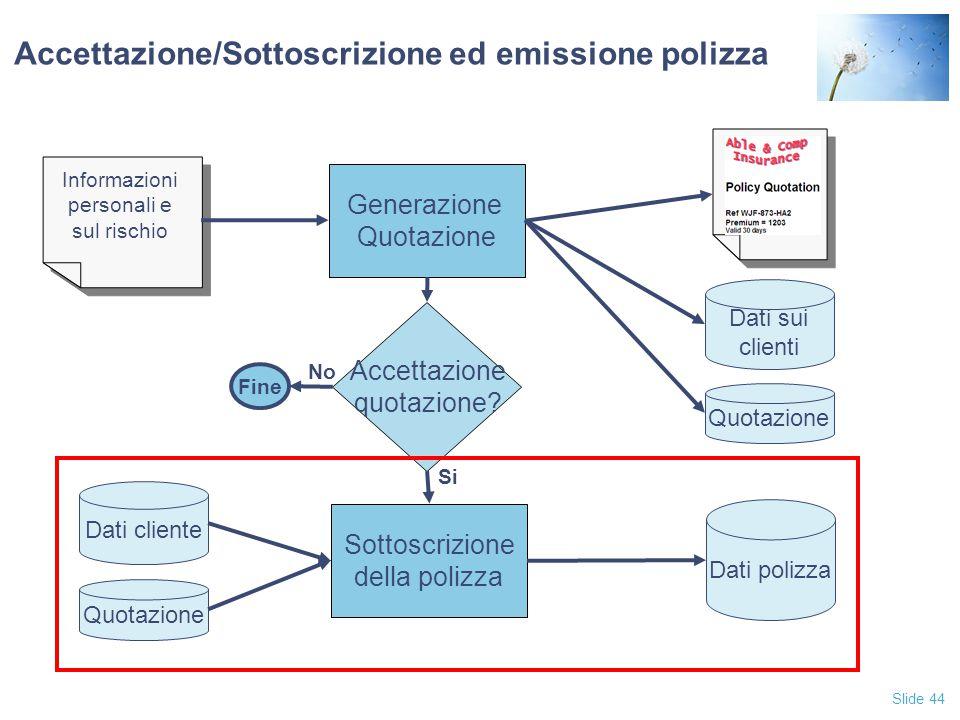 Accettazione/Sottoscrizione ed emissione polizza