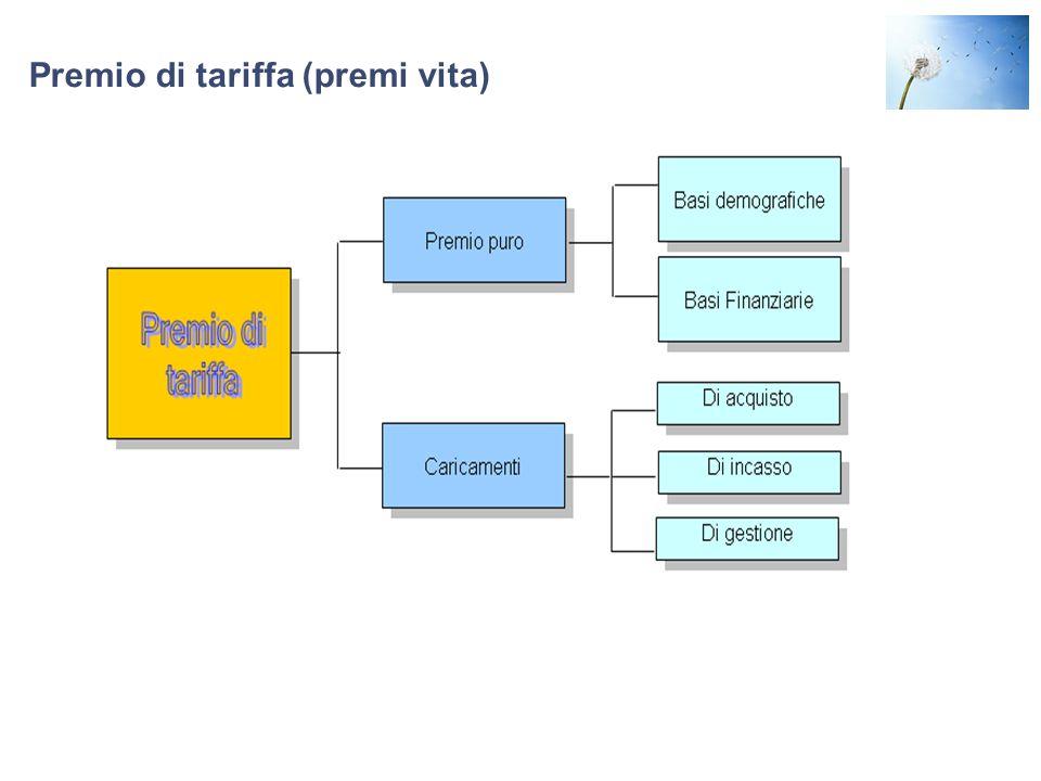 Premio di tariffa (premi vita)