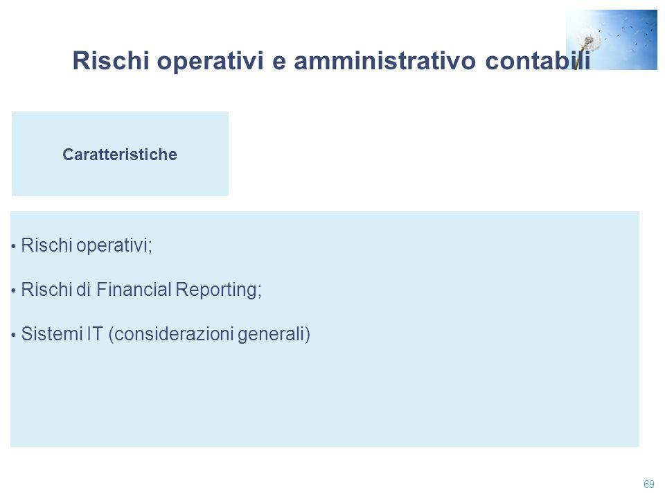 Rischi operativi e amministrativo contabili