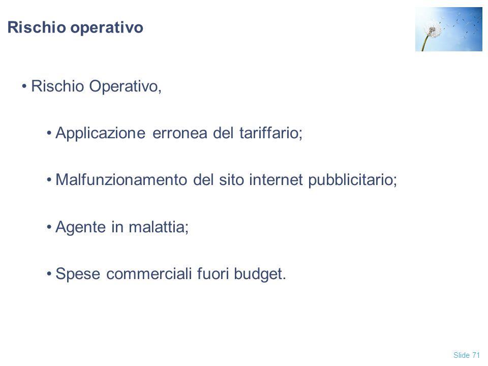 Rischio operativo Rischio Operativo, Applicazione erronea del tariffario; Malfunzionamento del sito internet pubblicitario;