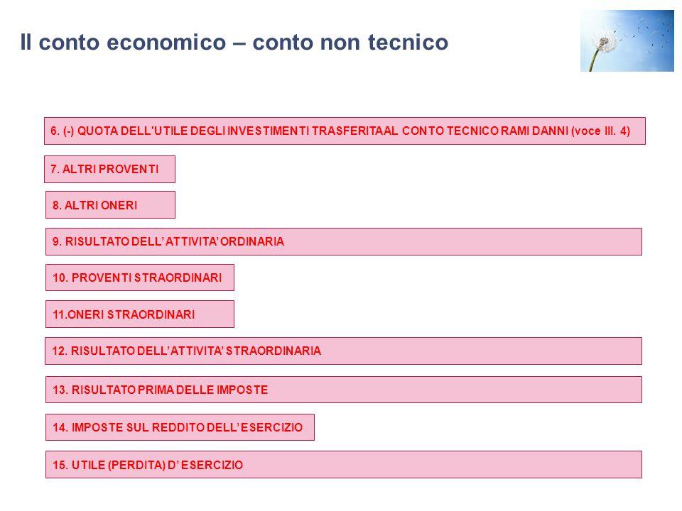 Il conto economico – conto non tecnico