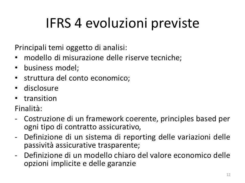 IFRS 4 evoluzioni previste