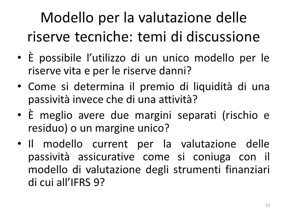 Modello per la valutazione delle riserve tecniche: temi di discussione