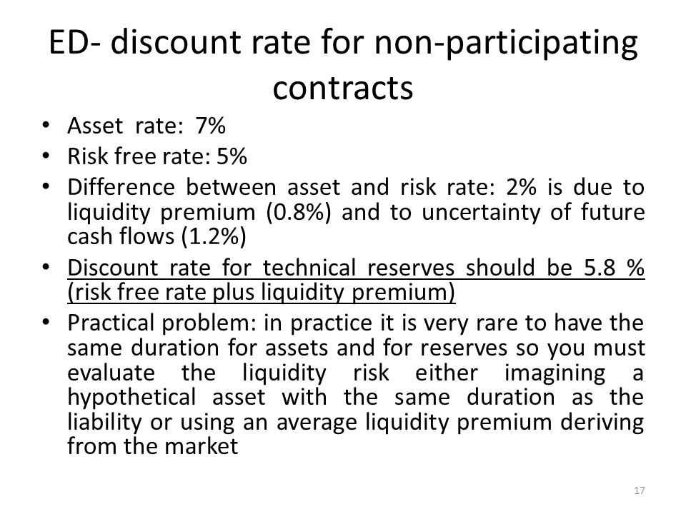 ED- discount rate for non-participating contracts