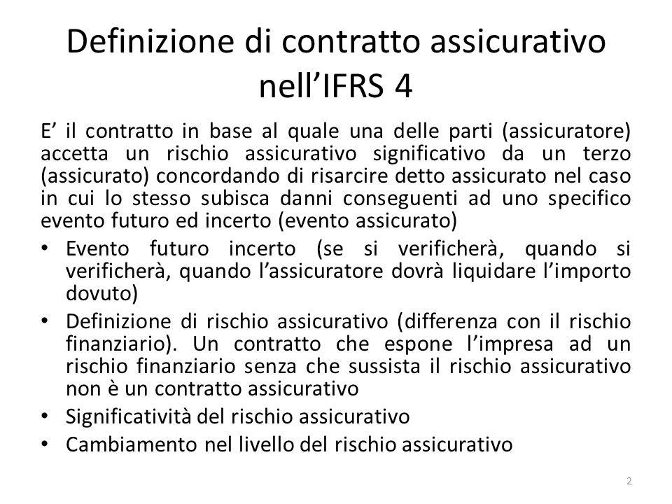 Definizione di contratto assicurativo nell'IFRS 4