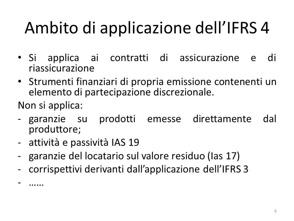 Ambito di applicazione dell'IFRS 4