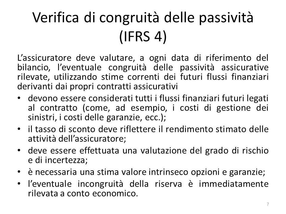Verifica di congruità delle passività (IFRS 4)