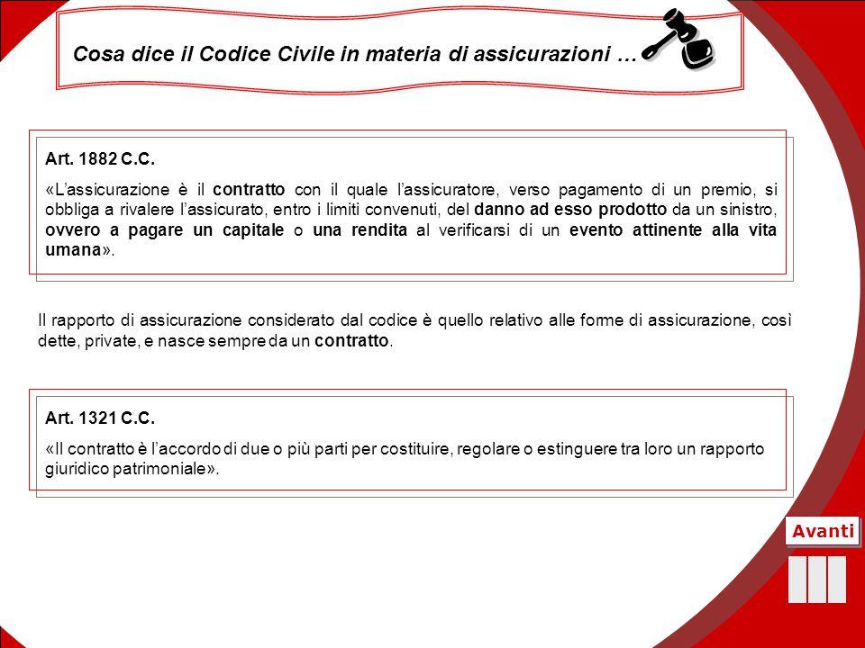 Cosa dice il Codice Civile in materia di assicurazioni …