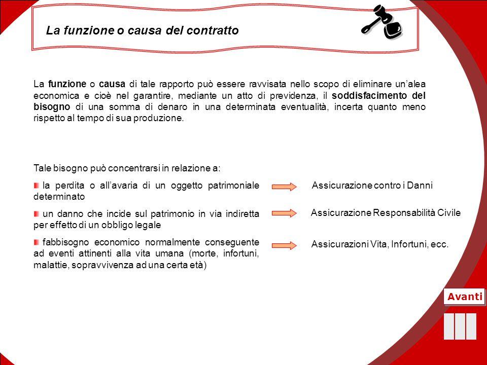 La funzione o causa del contratto