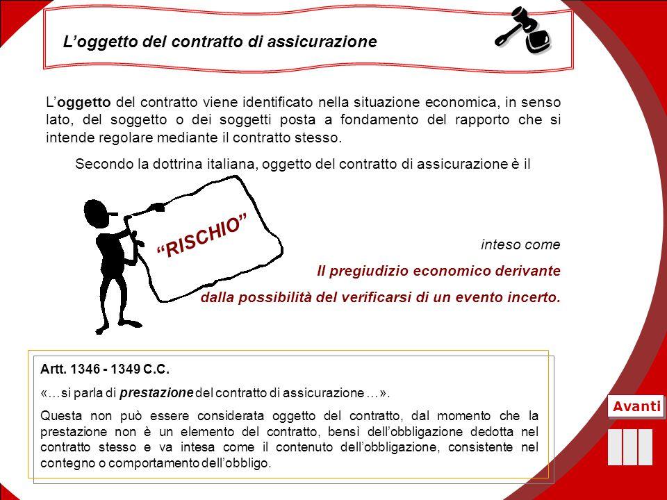 RISCHIO L'oggetto del contratto di assicurazione