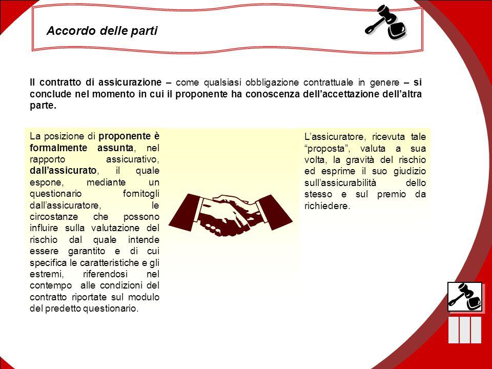 Il contratto di assicurazione