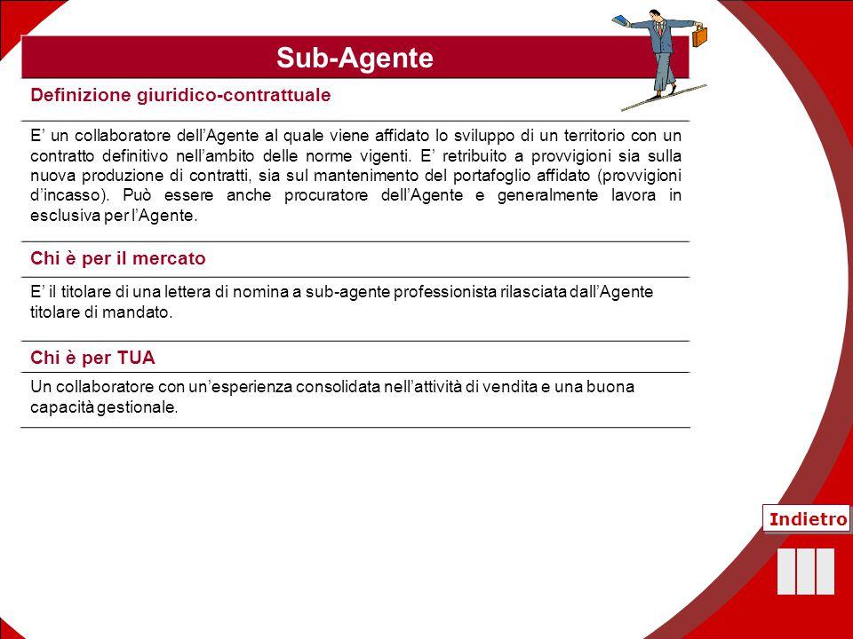 Sub-Agente Definizione giuridico-contrattuale Chi è per il mercato